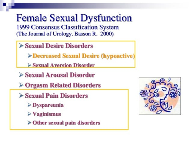 Female sexual dysfunction terms