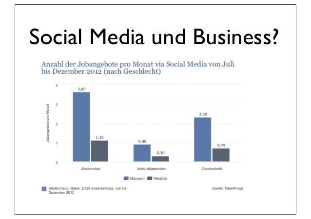 Social Media und Business?