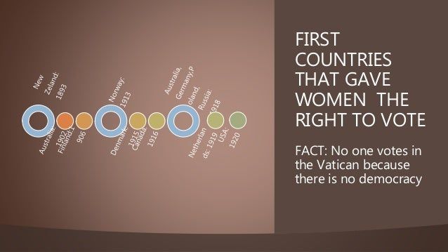 FACT: No one votes in the Vatican because there is no democracy FIRST COUNTRIES THAT GAVE WOMEN THE RIGHT TO VOTE