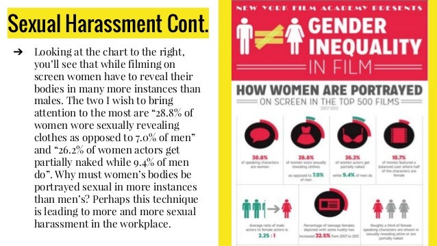 Sexual Harassment Cont. ➔ Looking at the chart to the right, you'll see that while filming on screen women have to reveal ...