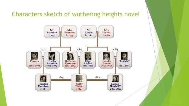 wuthering heights critical essays reasearch essay writings from