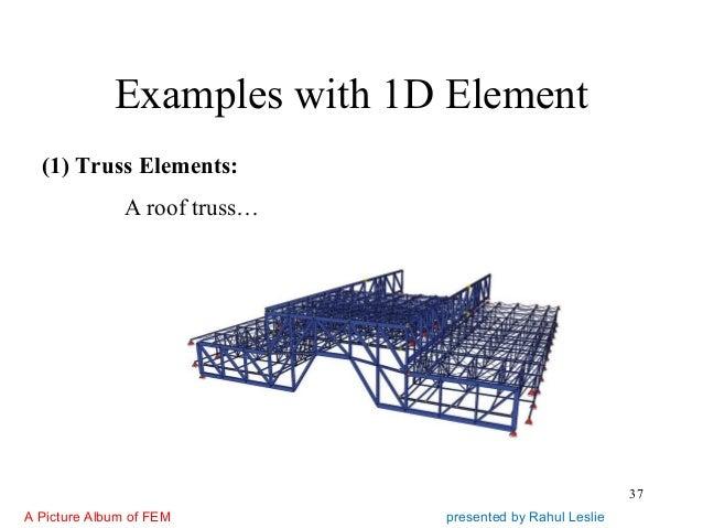 A Picture Album of the Finite Element Method