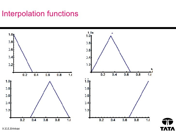 finite element method chandrupatla solution manual