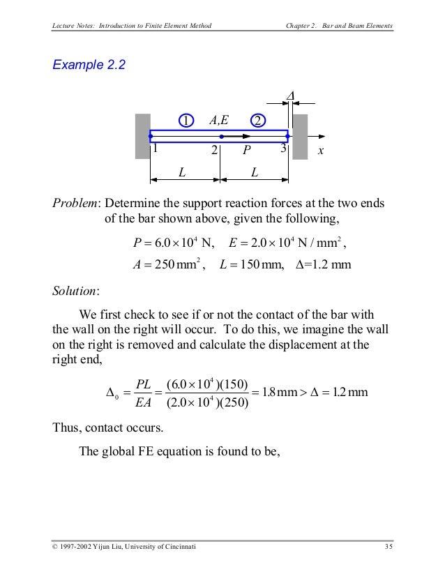 finite element method solved problems