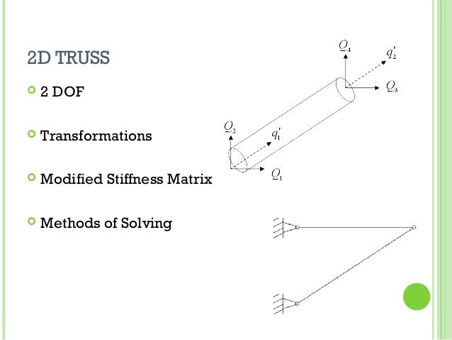 Free download 2D Truss Analysis current version - truehfiles