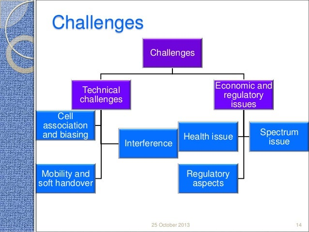Challenges Challenges  Economic and regulatory issues  Technical challenges Cell association and biasing Interference Mobi...
