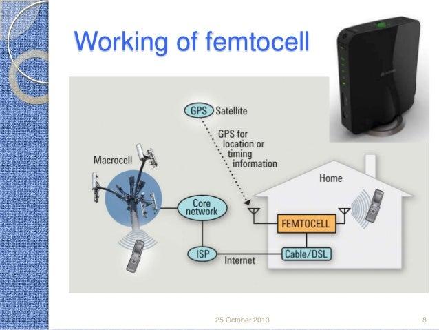 Working of femtocell  25 October 2013  8