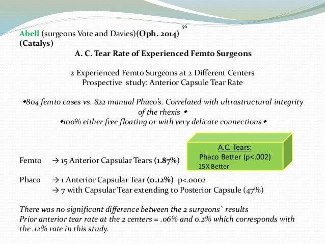 cataract surgery laser vs manual