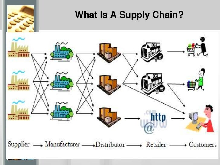 yamaha supply chain management This is a five forces analysis of yamaha key points: bargaining power it has established cooperative relationships with them for a smarter supply chain management.
