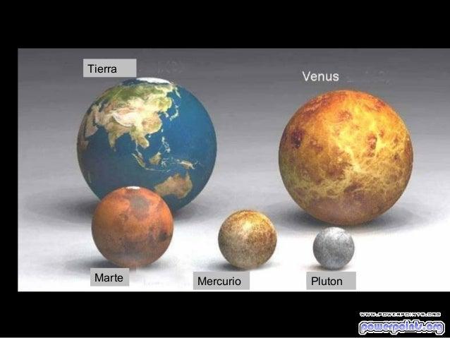 TierraPlutonMarte Mercurio