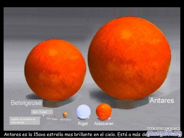 Antares es la 15ava estrella mas brillante en el cielo. Está a más de 1000 años luz.Sol – 1 pixelJupiter es invisible enes...