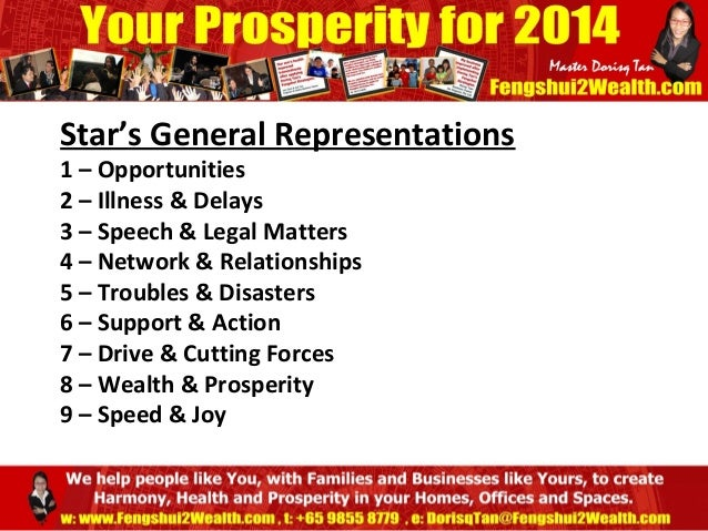 prosperity singles & personals Prosperity team is a work at home training program which works in combination please leave your prosperity team reviews online dating other pets software.