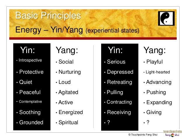 Feng shui your way into 2015 021015 handout for Basic feng shui principles