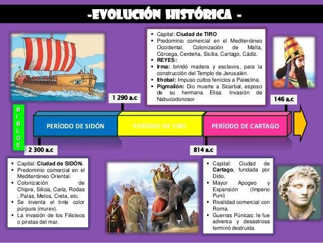 """FENICIA """"País de las palmeras"""" Slide 3"""