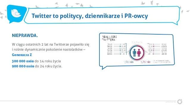#Genz na Twitterze (FENOMEM) Slide 2