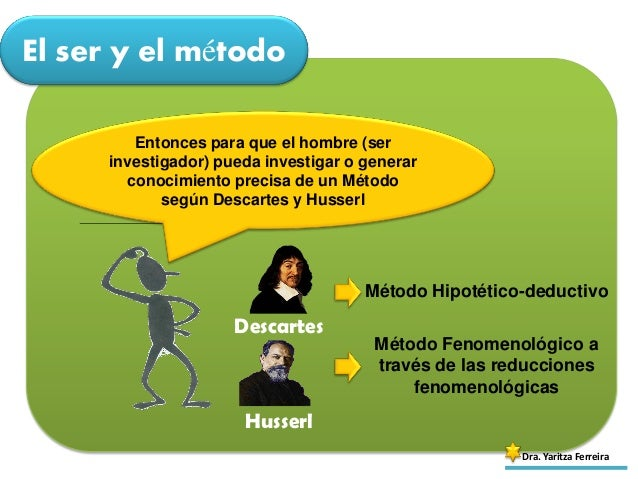 El ser y el método Dra. Yaritza Ferreira Entonces para que el hombre (ser investigador) pueda investigar o generar conocim...