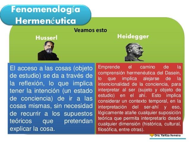 Fenomenología Hermenéutica Dra. Yaritza Ferreira Veamos esto Husserl El acceso a las cosas (objeto de estudio) se da a tra...