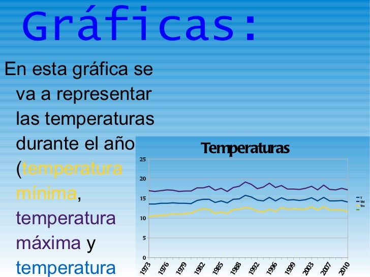 Gráficas: <ul><li>En esta gráfica se va a representar las temperaturas durante el año ( temperatura mínima ,  temperatura ...