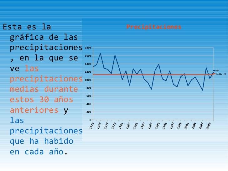 <ul><li>Esta es la gráfica de las precipitaciones, en la que se ve  las precipitaciones medias durante estos 30 años anter...