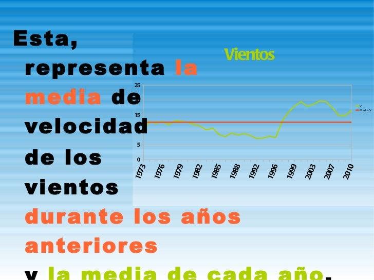 <ul><li>Esta,  representa  la  media  de  velocidad  de los   vientos  durante los años anteriores   y  la media de cada a...