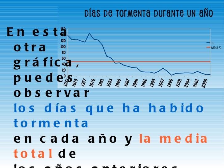 <ul><li>En esta  otra  gráfica, puedes  observar  los días que ha habido tormenta   en cada año y  la media total  de  los...