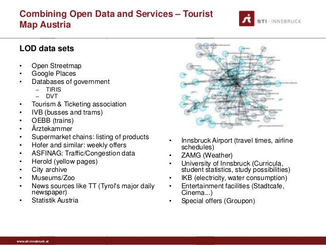 www.sti-innsbruck.at Combining Open Data and Services – Tourist Map Austria LOD data sets • Open Streetmap • Google Places...