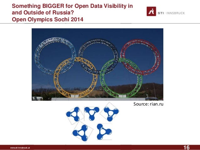 www.sti-innsbruck.at Something BIGGER for Open Data Visibility in and Outside of Russia? Open Olympics Sochi 2014 16 Sourc...