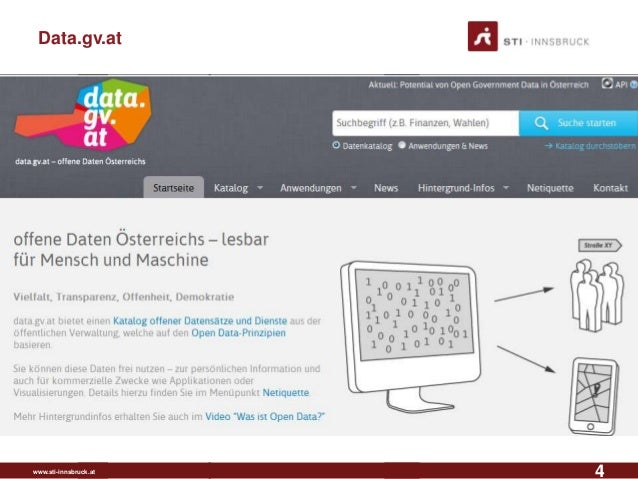 www.sti-innsbruck.at Data.gv.at 4