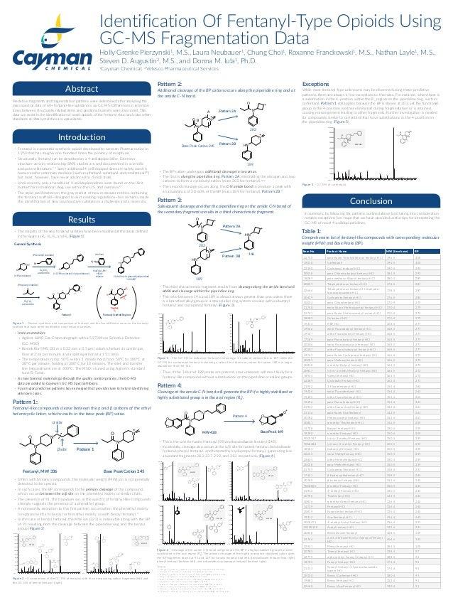 Identification Of Fentanyl-Type Opioids Using GC-MS Fragmentation Data Holly Grenke Pierzynski1 , M.S., Laura Neubauer1 , ...