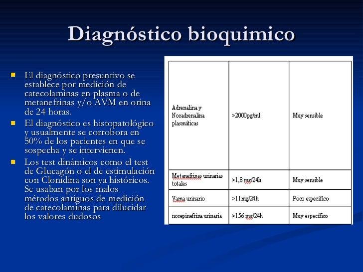 Test con clonidina feocromocitoma