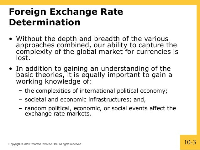 theories of exchange rate determination pdf