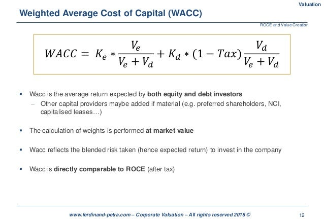 12www.ferdinand-petra.com – Corporate Valuation – All rights reserved 2018 © Weighted Average Cost of Capital (WACC)  Wac...