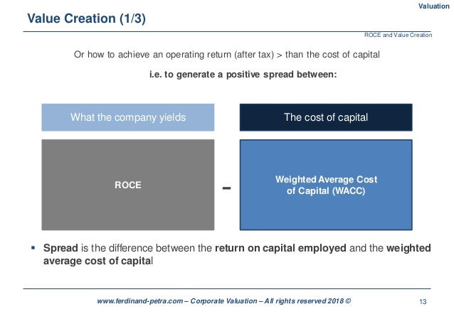 13www.ferdinand-petra.com – Corporate Valuation – All rights reserved 2018 © Value Creation (1/3) Or how to achieve an ope...