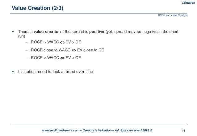 14www.ferdinand-petra.com – Corporate Valuation – All rights reserved 2018 ©  There is value creation if the spread is po...