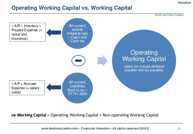 5www.ferdinand-petra.com – Corporate Valuation – All rights reserved 2018 © Operating Working Capital vs. Working Capital ...