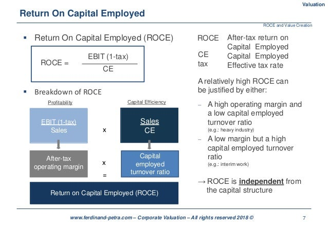 7www.ferdinand-petra.com – Corporate Valuation – All rights reserved 2018 © Return On Capital Employed  Return On Capital...