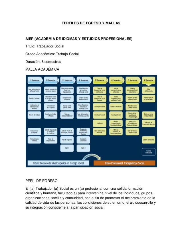 FERFILES DE EGRESO Y MALLASAIEP (ACADEMIA DE IDIOMAS Y ESTUDIOS PROFESIONALES)Título: Trabajador SocialGrado Académico: Tr...