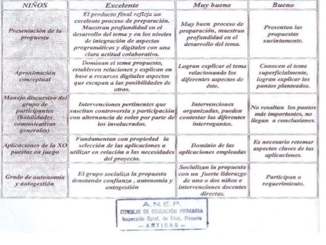 Feria de Ceibal 2010 - Criterios de evaluación