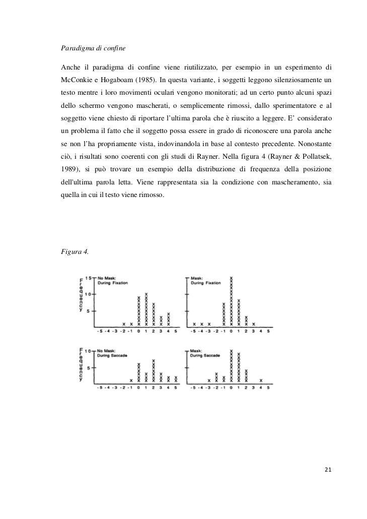 Paradigma di confineAnche il paradigma di confine viene riutilizzato, per esempio in un esperimento diMcConkie e Hogaboam ...