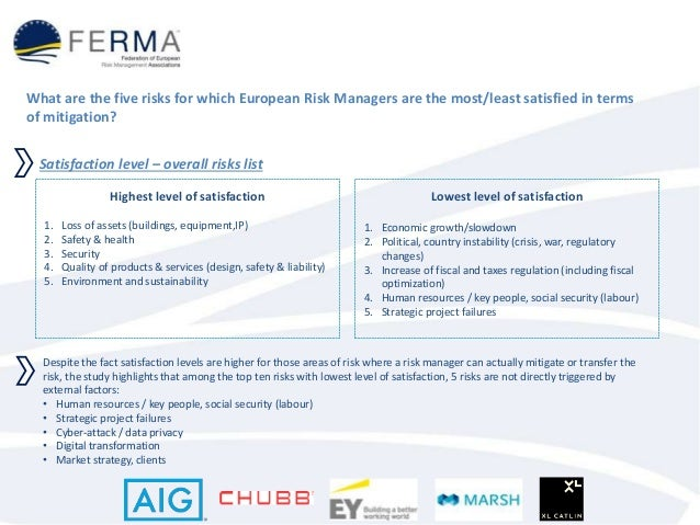 FERMA European risk and insurance report 2016 - full set of results