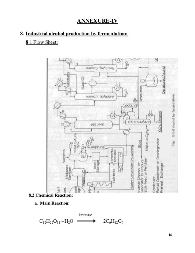 laboratory Fermentation