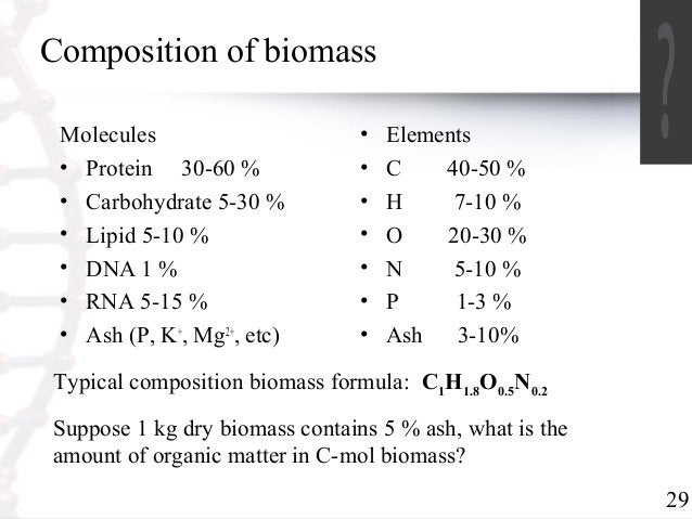 29  Composition of biomass  Molecules  • Protein 30-60 %  • Carbohydrate 5-30 %  • Lipid 5-10 %  • DNA 1 %  • RNA 5-15 %  ...