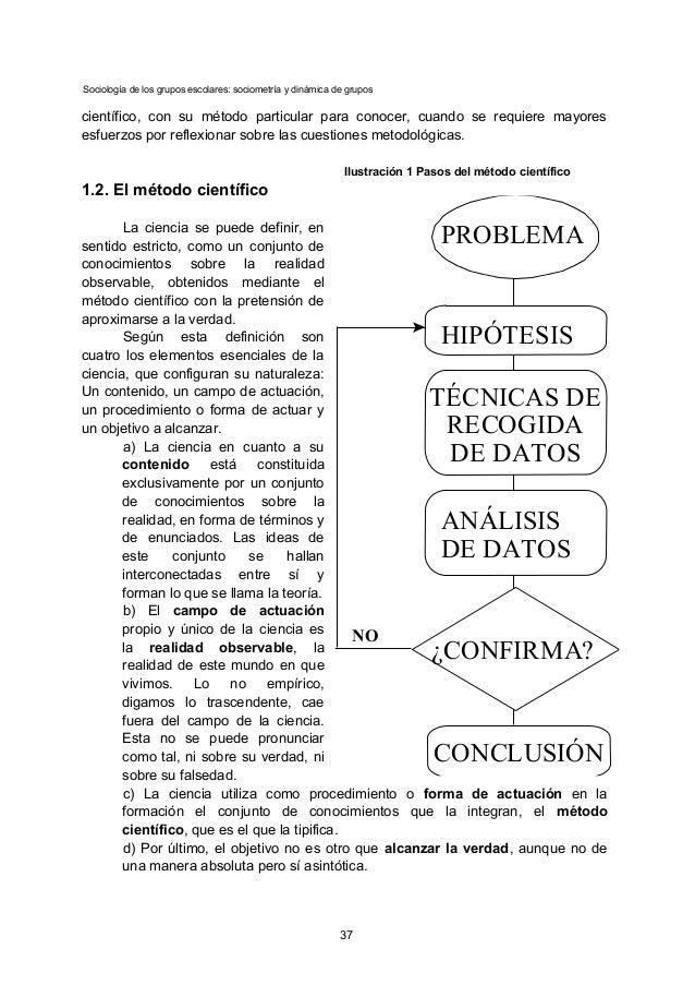 Sociología de los grupos escolares: sociometría y dinámica de grupos científico, con su método particular para conocer, cu...