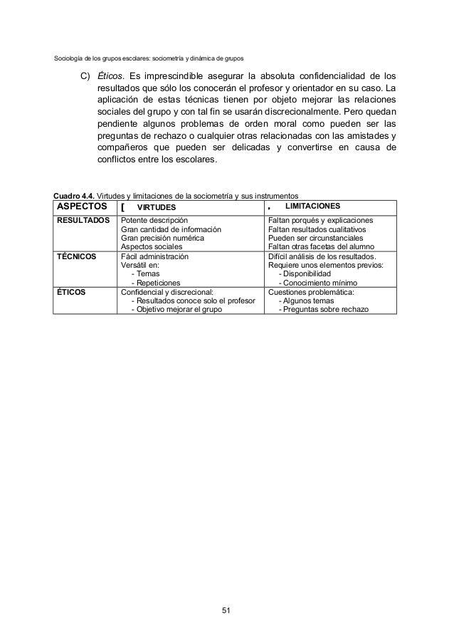 Sociología de los grupos escolares: sociometría y dinámica de grupos C) Éticos. Es imprescindible asegurar la absoluta con...