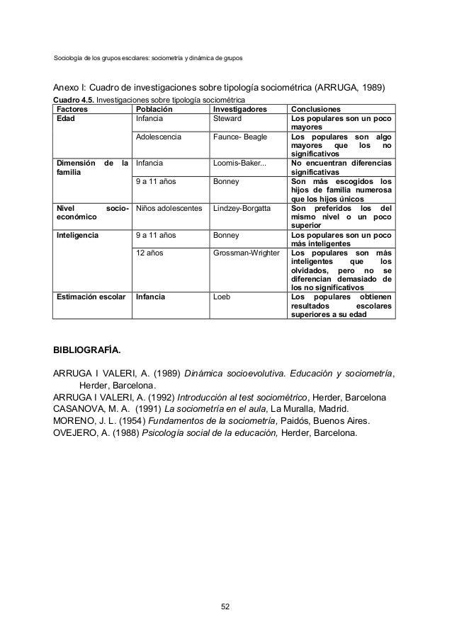 Sociología de los grupos escolares: sociometría y dinámica de grupos Anexo I: Cuadro de investigaciones sobre tipología so...