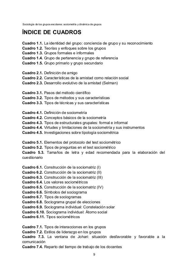 Sociología de los grupos escolares: sociometría y dinámica de grupos ÍNDICE DE CUADROS Cuadro 1.1. La identidad del grupo:...