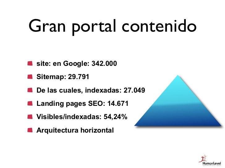 Gran portal contenido site: en Google: 342.000 Sitemap: 29.791 De las cuales, indexadas: 27.049 Landing pages SEO: 14.671 ...