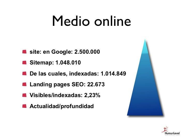 Medio onlinesite: en Google: 2.500.000Sitemap: 1.048.010De las cuales, indexadas: 1.014.849Landing pages SEO: 22.673Visibl...