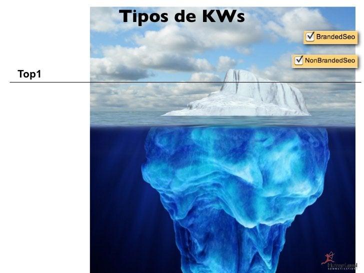Tipos de KWsTop1