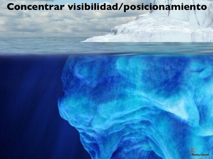 Concentrar visibilidad/posicionamiento